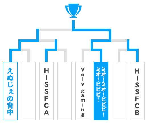 富山県 オープンの部トーナメント表