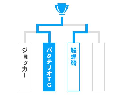 福岡県 少年の部トーナメント表