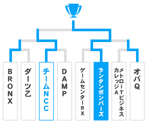 長崎県 オープンの部トーナメント表